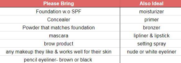 bridemaid makeup packing list